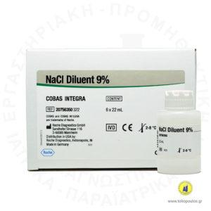 Βοηθητικά Αντιδραστήρια NACL INTEGRA